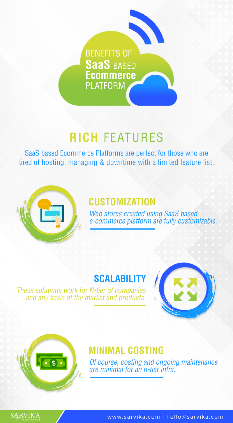 10 Reasons Why SaaS Ecommerce Platform is Right for Your Business - Infographic- Sarvika Technologies
