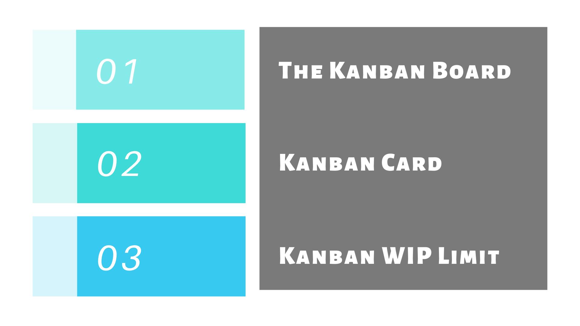 Components of Kanban