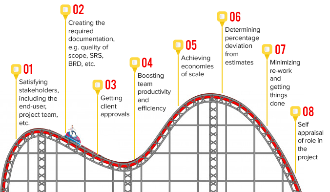 business-analysis-roller-coaster-infographic