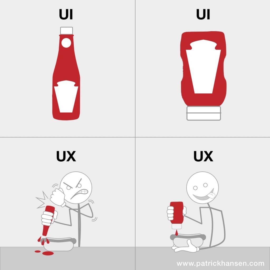 UI UX Design Meme