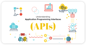 Understanding Application Programming Interfaces (APIs).